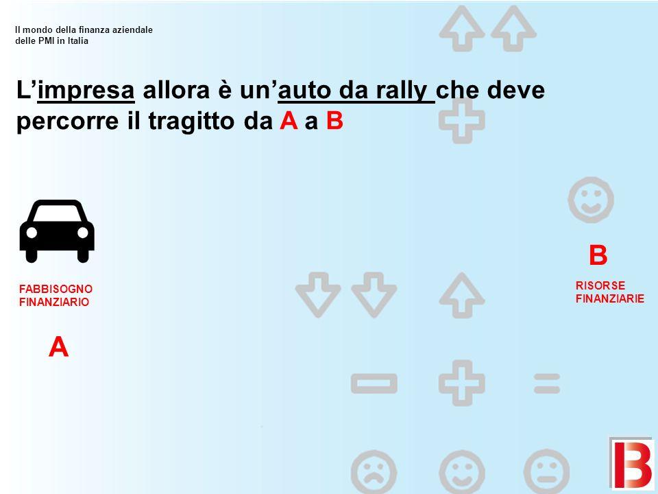 Il mondo della finanza aziendale delle PMI in Italia A B RISORSE FINANZIARIE Limpresa allora è unauto da rally che deve percorre il tragitto da A a B FABBISOGNO FINANZIARIO