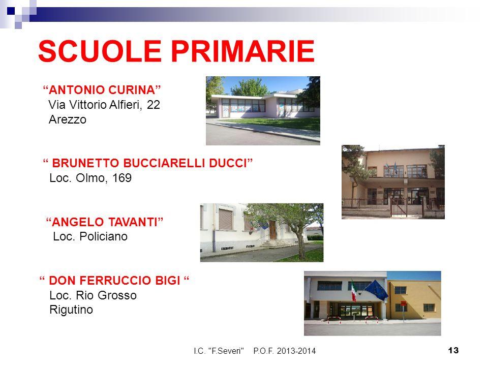 SCUOLE PRIMARIE ANTONIO CURINA Via Vittorio Alfieri, 22 Arezzo BRUNETTO BUCCIARELLI DUCCI Loc. Olmo, 169 ANGELO TAVANTI Loc. Policiano DON FERRUCCIO B