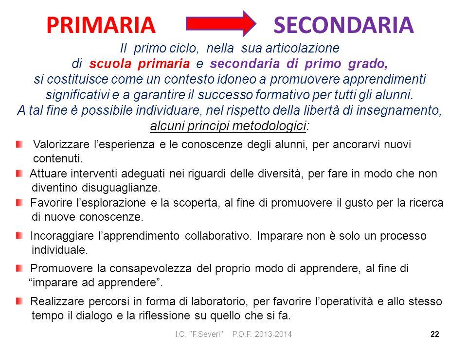 Scuola secondaria 1° grado FOSSOMBRONI Località Rigutino - Arezzo Scuola secondaria 1° grado F.