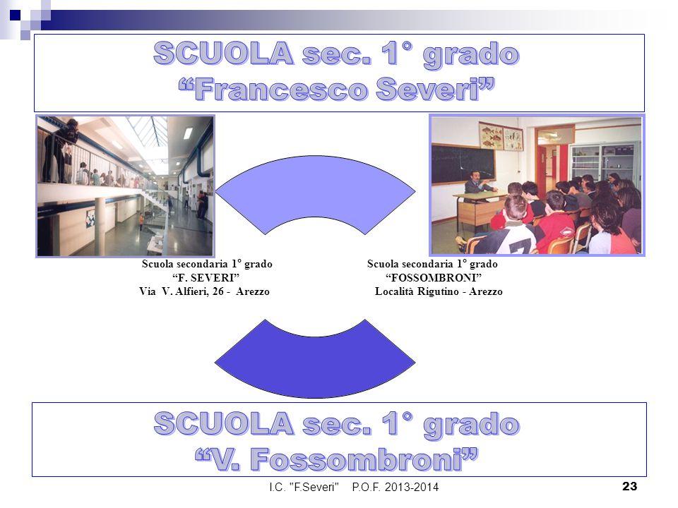 Scuola secondaria 1° grado FOSSOMBRONI Località Rigutino - Arezzo Scuola secondaria 1° grado F. SEVERI Via V. Alfieri, 26 - Arezzo I.C.
