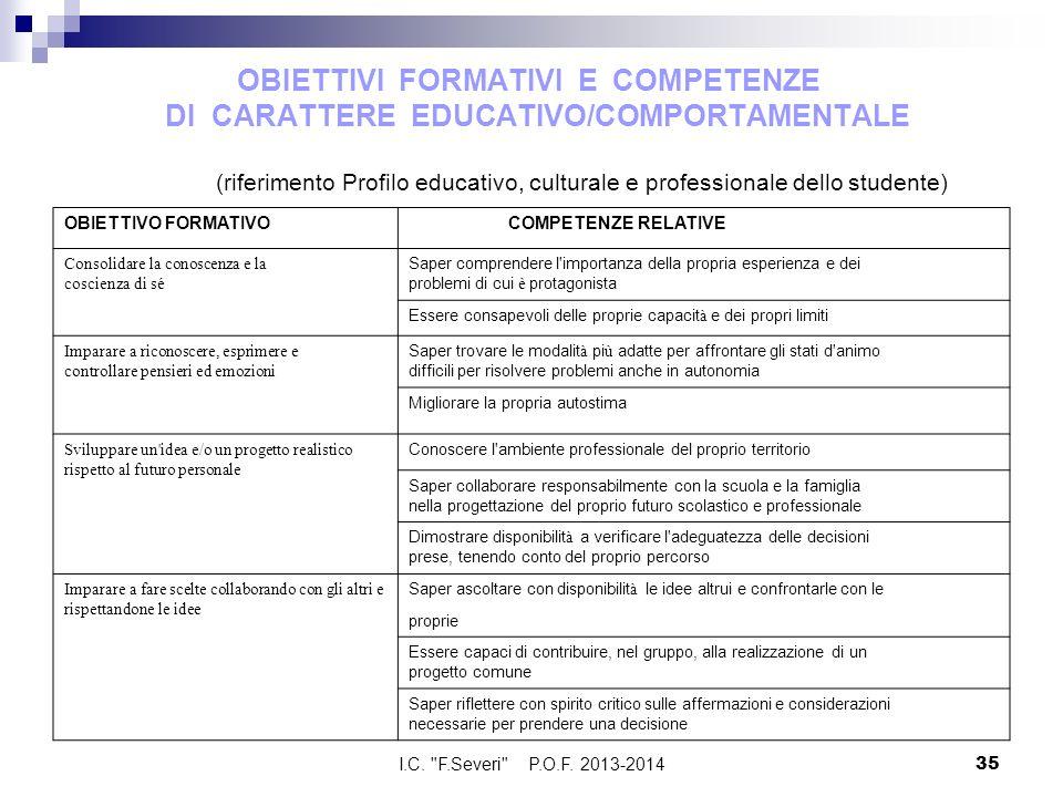 OBIETTIVI FORMATIVI E COMPETENZE DI CARATTERE EDUCATIVO/COMPORTAMENTALE (riferimento Profilo educativo, culturale e professionale dello studente) OBIE