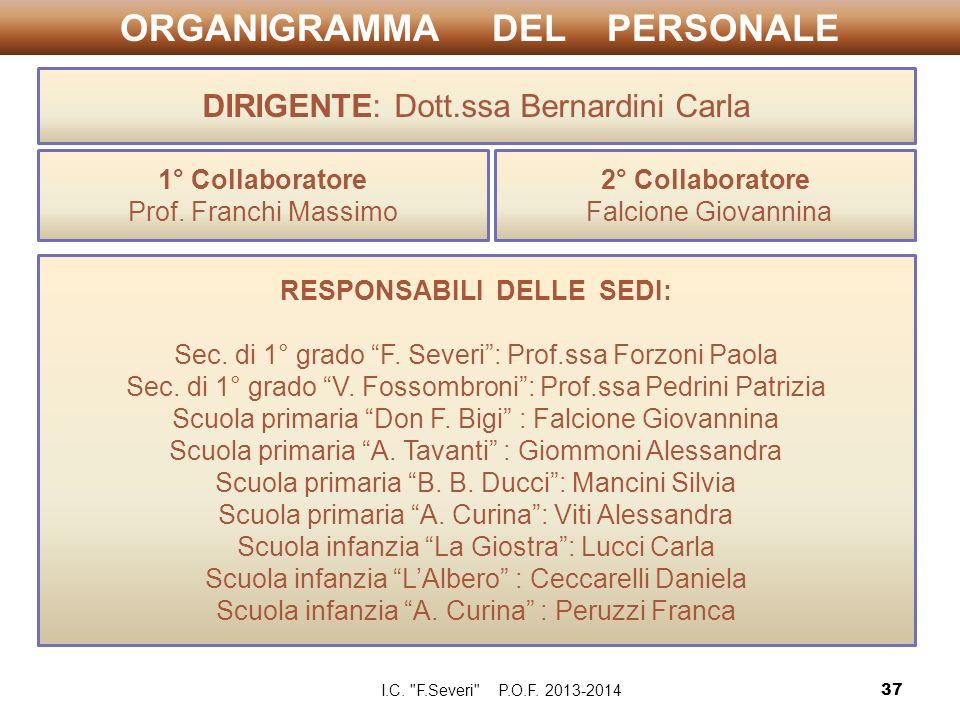 1° Collaboratore Prof. Franchi Massimo I.C.