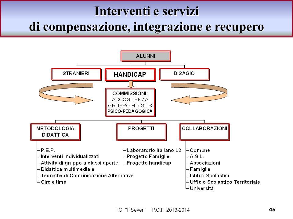 Interventi e servizi di compensazione, integrazione e recupero I.C.