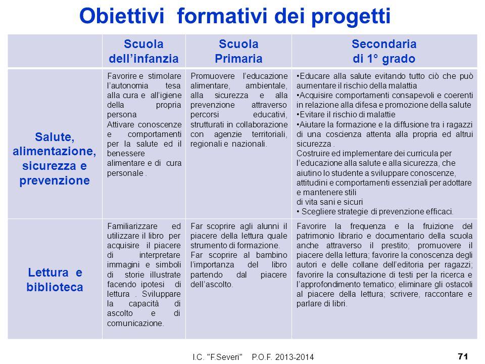 I.C. F.Severi P.O.F. 2013-201472