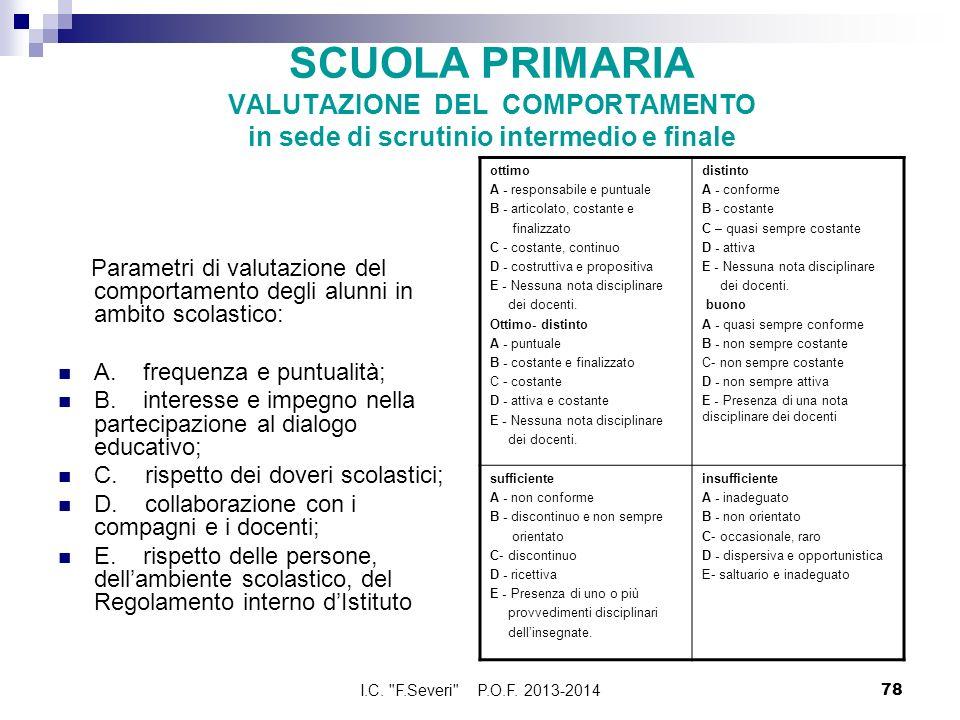 SCUOLA PRIMARIA VALUTAZIONE DEL COMPORTAMENTO in sede di scrutinio intermedio e finale Parametri di valutazione del comportamento degli alunni in ambi