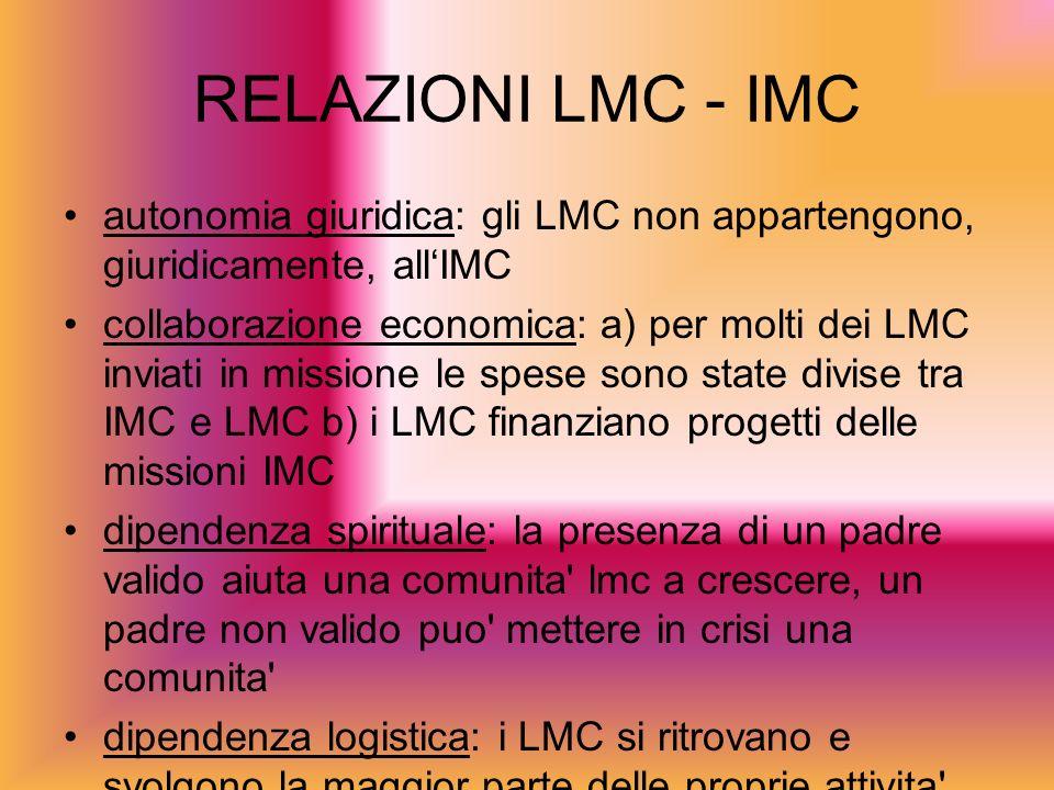 RELAZIONI LMC - IMC autonomia giuridica: gli LMC non appartengono, giuridicamente, allIMC collaborazione economica: a) per molti dei LMC inviati in mi