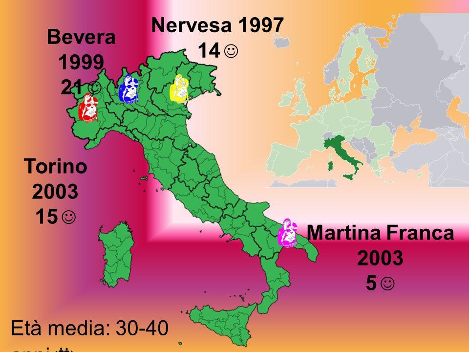 Martina Franca 2003 5 Torino 2003 15 Bevera 1999 21 Nervesa 1997 14 Età media: 30-40 anni