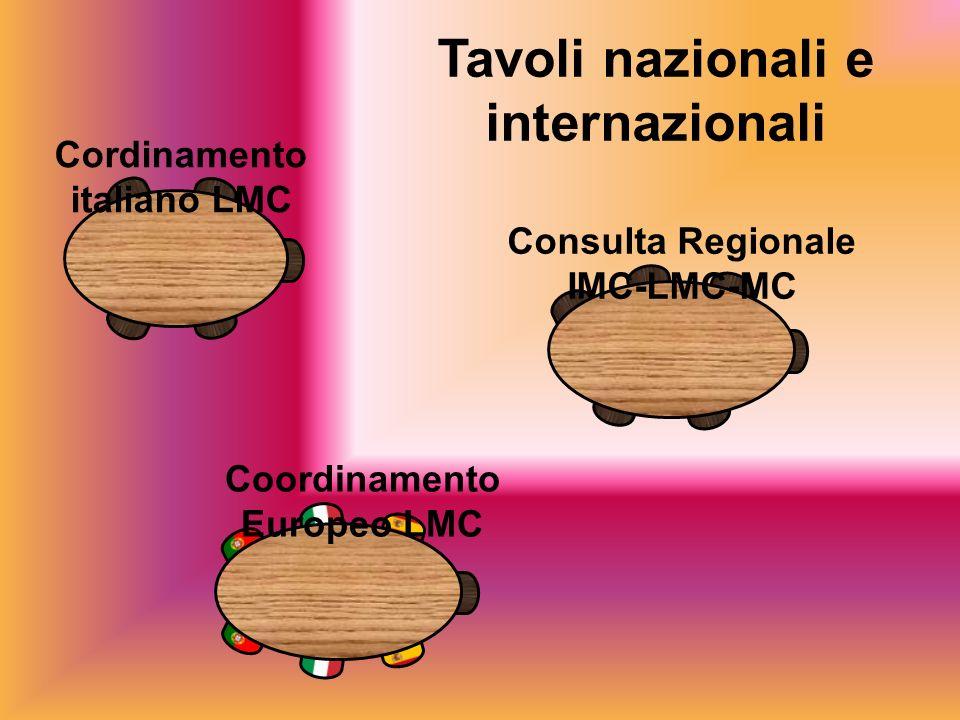 Tavoli nazionali e internazionali Consulta Regionale IMC-LMC-MC Coordinamento Europeo LMC Cordinamento italiano LMC