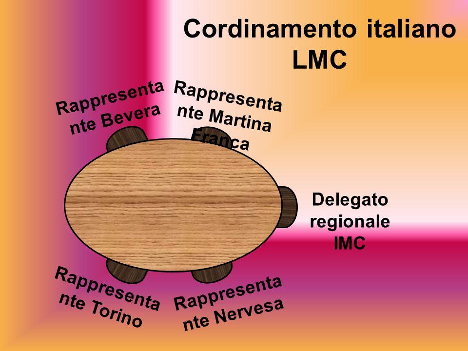 Rappresenta nte Bevera Rappresenta nte Martina Franca Rappresenta nte Torino Rappresenta nte Nervesa Delegato regionale IMC