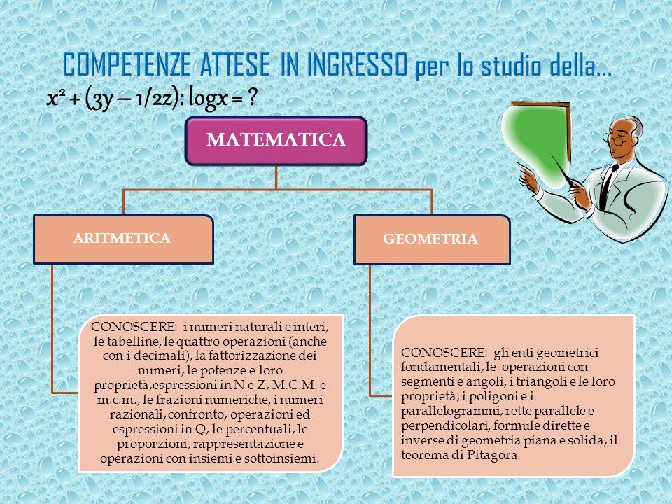 MATEMATICA GEOMETRIA CONOSCERE: gli enti geometrici fondamentali, le operazioni con segmenti e angoli, i triangoli e le loro proprietà, i poligoni e i
