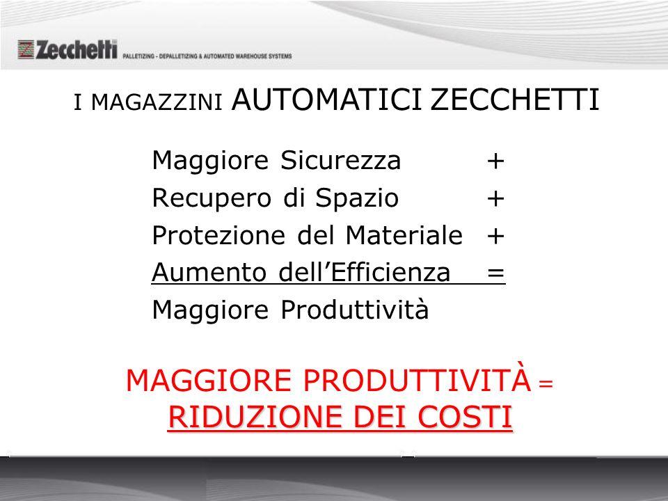 Maggiore Sicurezza + Recupero di Spazio + Protezione del Materiale+ Aumento dellEfficienza = Maggiore Produttività RIDUZIONE DEI COSTI MAGGIORE PRODUT