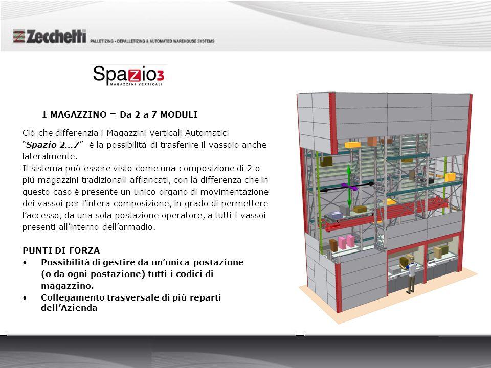 UNICO è la grande novità che Zecchetti propone e che rivoluziona il settore.