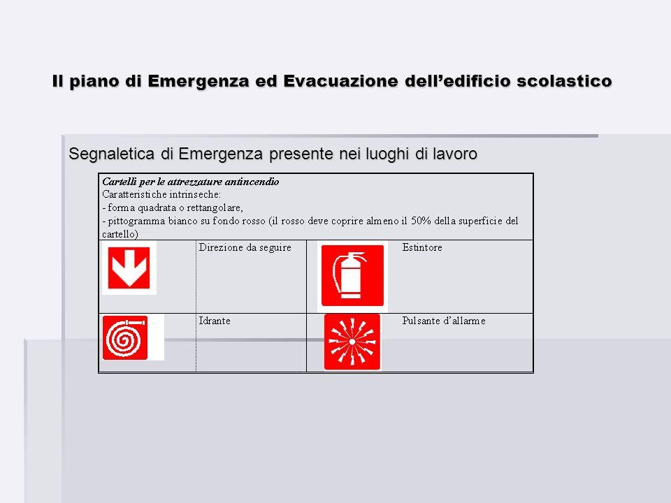 Il piano di Emergenza ed Evacuazione delledificio scolastico Segnaletica di Emergenza presente nei luoghi di lavoro