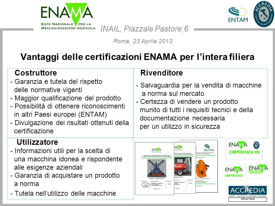 Vantaggi delle certificazioni ENAMA per lintera filiera Costruttore - Garanzia e tutela del rispetto delle normative vigenti - Maggior qualificazione