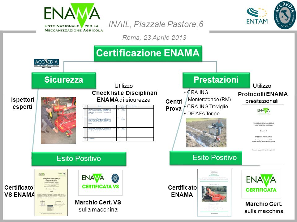 Certificazione ENAMA Sicurezza Esito Positivo Prestazioni Esito Positivo Ispettori esperti Utilizzo Check list e Disciplinari ENAMA di sicurezza March