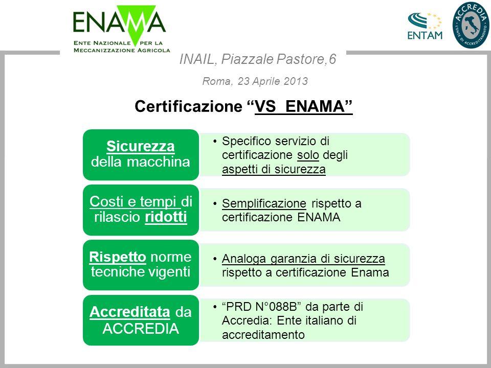 Certificazione VS ENAMA Specifico servizio di certificazione solo degli aspetti di sicurezza Sicurezza della macchina Semplificazione rispetto a certi