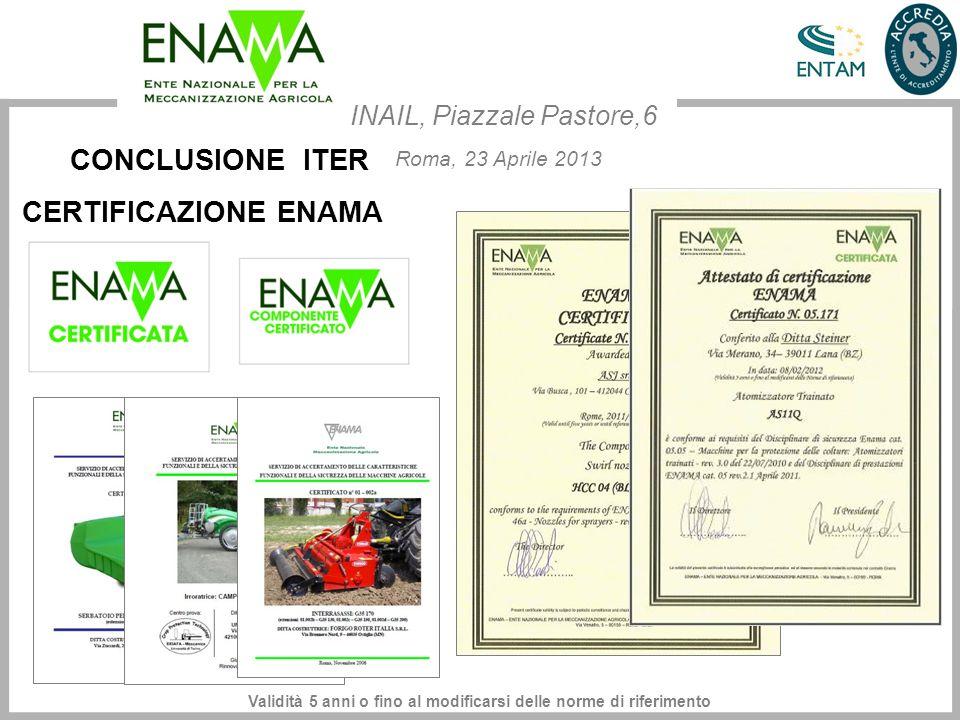 CONCLUSIONE ITER CERTIFICAZIONE ENAMA Validità 5 anni o fino al modificarsi delle norme di riferimento INAIL, Piazzale Pastore,6 Roma, 23 Aprile 2013