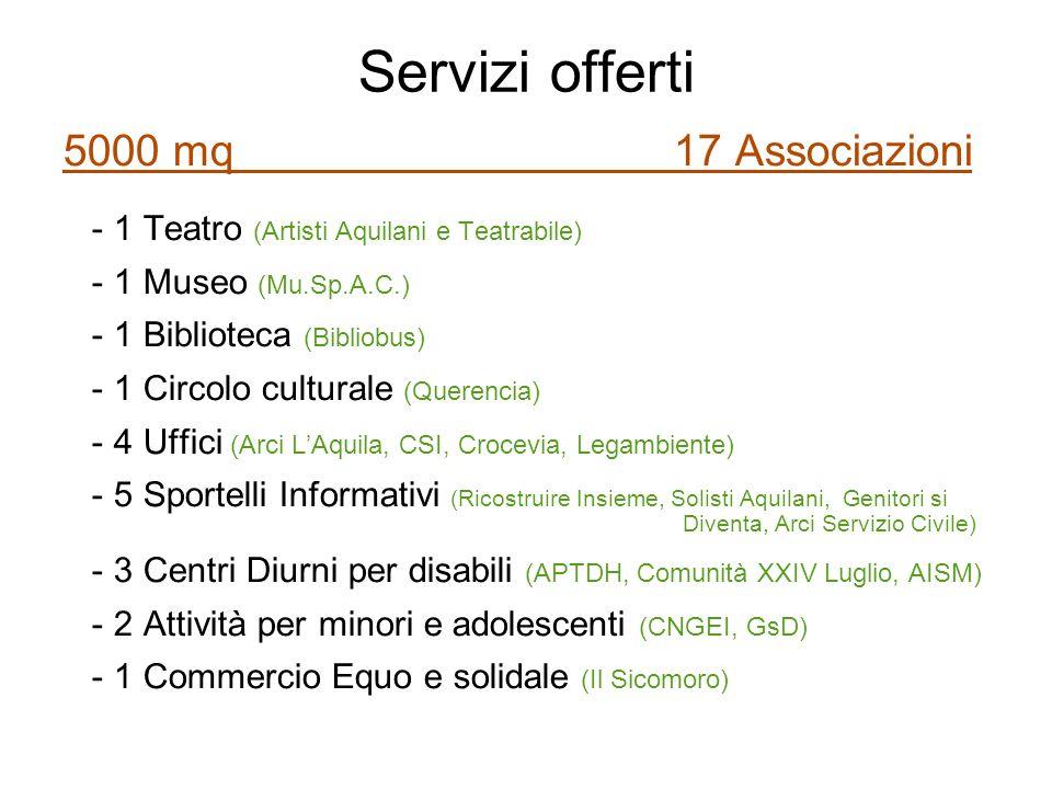 Tipologia Strutture (esterni)