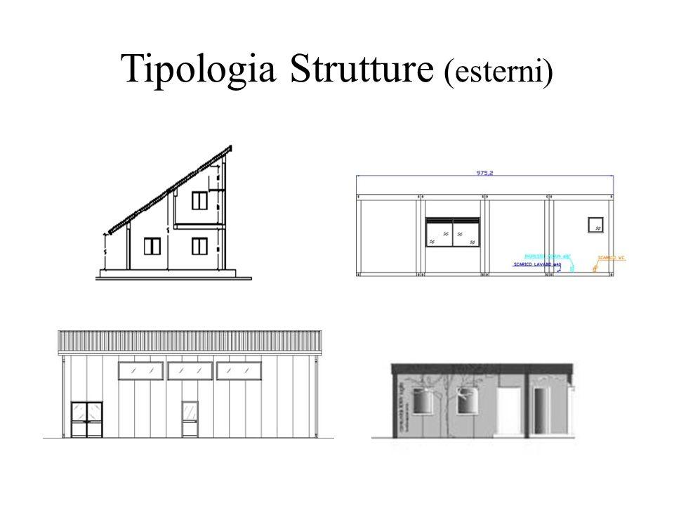 Tipologia Strutture ( piante )