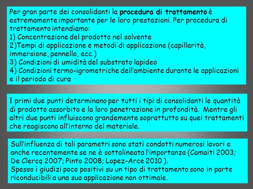Per gran parte dei consolidanti la procedura di trattamento è estremamente importante per le loro prestazioni. Per procedura di trattamento intendiamo