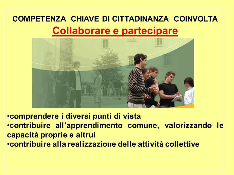 COMPETENZA CHIAVE DI CITTADINANZA COINVOLTA Collaborare e partecipare comprendere i diversi punti di vista contribuire allapprendimento comune, valori