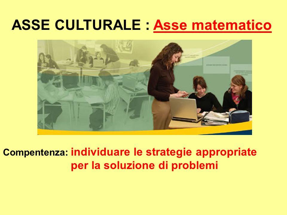 ASSE CULTURALE : Asse matematico Compentenza: individuare le strategie appropriate per la soluzione di problemi