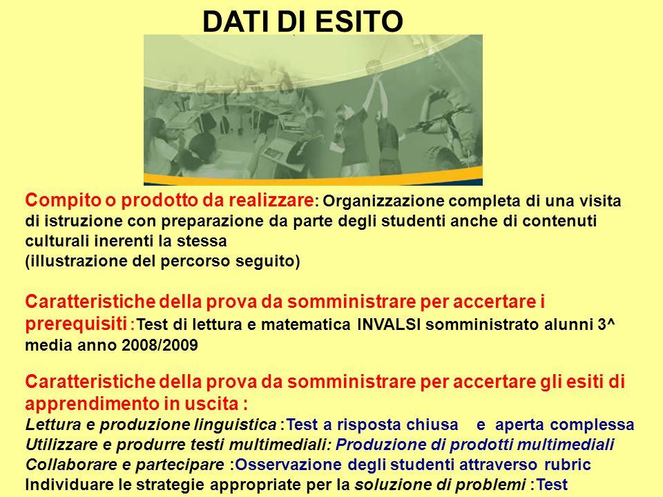 DATI DI ESITO Compito o prodotto da realizzare : Organizzazione completa di una visita di istruzione con preparazione da parte degli studenti anche di