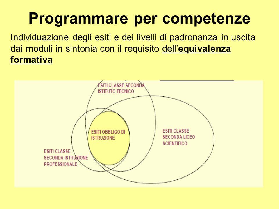 Programmare per competenze Individuazione degli esiti e dei livelli di padronanza in uscita dai moduli in sintonia con il requisito dellequivalenza fo