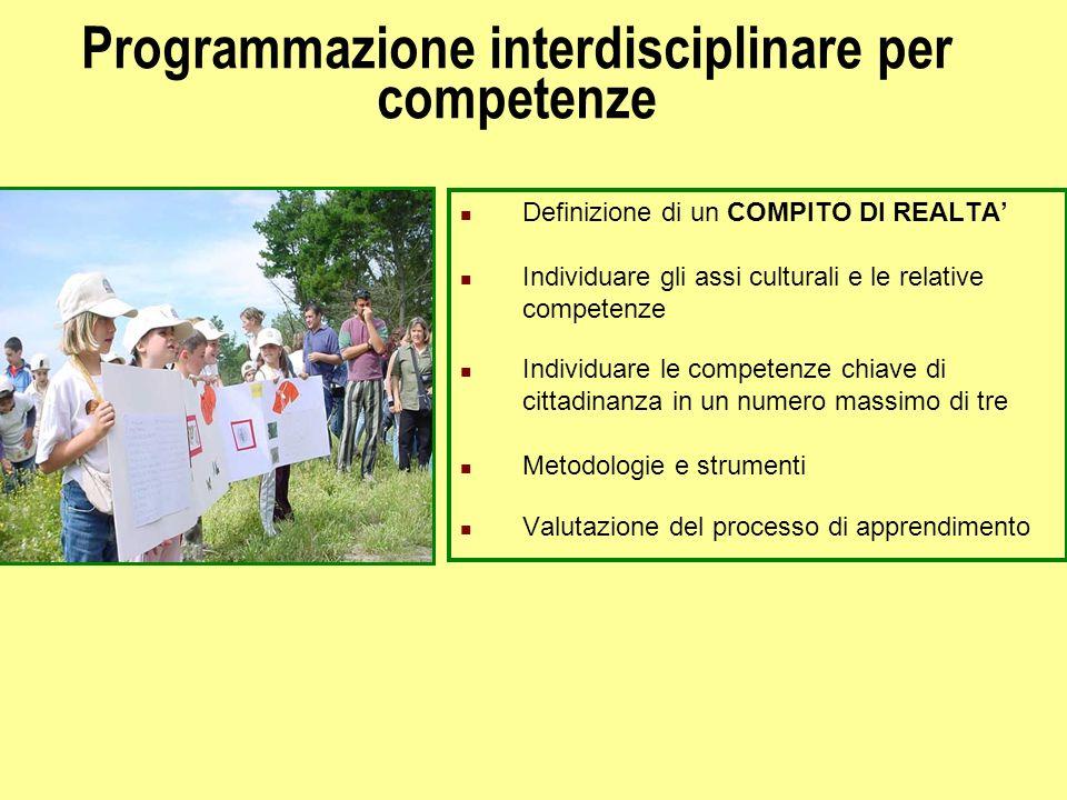 Programmazione interdisciplinare per competenze Definizione di un COMPITO DI REALTA Individuare gli assi culturali e le relative competenze Individuar