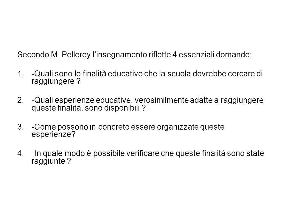 Bibliografia -P.Ritscher, G. Staccioli, VIVERE A SCUOLA, Carocci Faber 2005 -M.