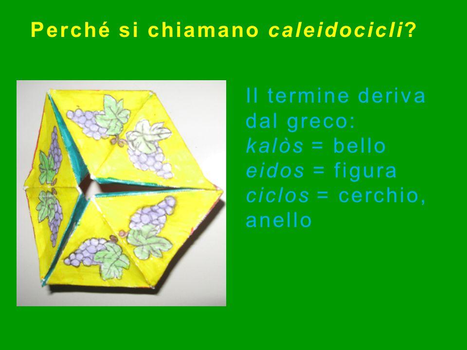 Il termine deriva dal greco: kalòs = bello eidos = figura ciclos = cerchio, anello Perché si chiamano caleidocicli?