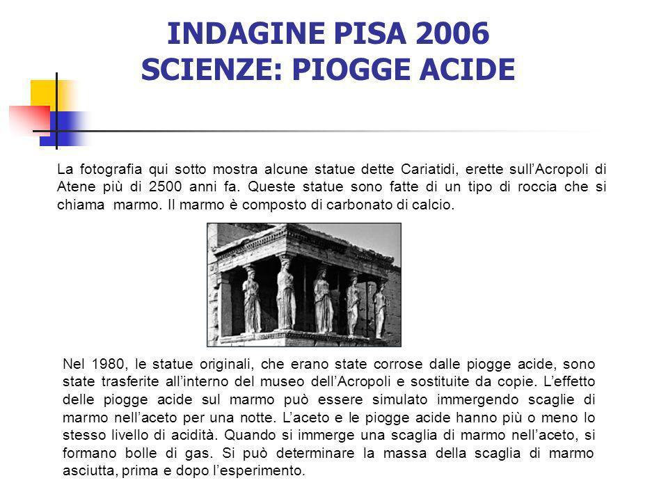 La fotografia qui sotto mostra alcune statue dette Cariatidi, erette sullAcropoli di Atene più di 2500 anni fa. Queste statue sono fatte di un tipo di