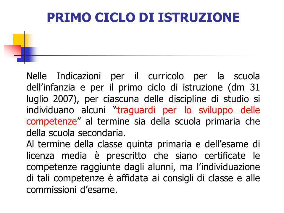 PRIMO CICLO DI ISTRUZIONE Nelle Indicazioni per il curricolo per la scuola dellinfanzia e per il primo ciclo di istruzione (dm 31 luglio 2007), per ci