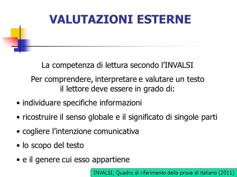 INVALSI, Quadro di riferimento della prova di italiano (2011) VALUTAZIONI ESTERNE La competenza di lettura secondo lINVALSI Per comprendere, interpret