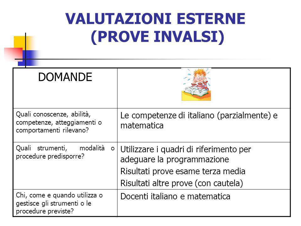 VALUTAZIONI ESTERNE (PROVE INVALSI) DOMANDE Quali conoscenze, abilità, competenze, atteggiamenti o comportamenti rilevano? Le competenze di italiano (