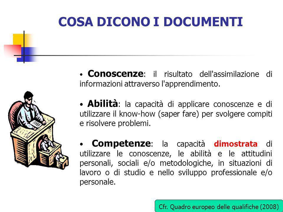 Cfr. Quadro europeo delle qualifiche (2008) COSA DICONO I DOCUMENTI Conoscenze : il risultato dell'assimilazione di informazioni attraverso l'apprendi