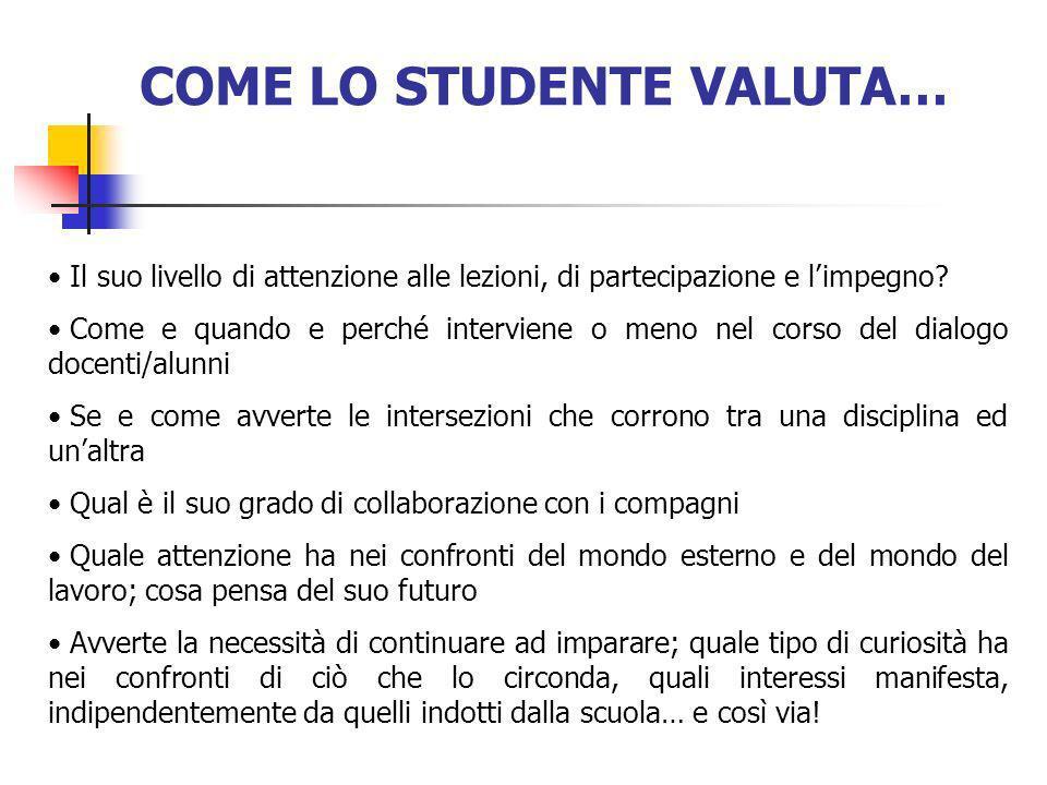 COME LO STUDENTE VALUTA… Il suo livello di attenzione alle lezioni, di partecipazione e limpegno? Come e quando e perché interviene o meno nel corso d