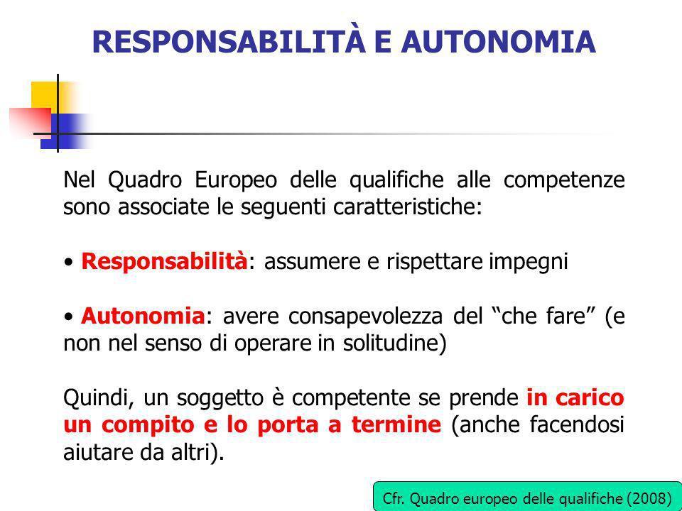 RESPONSABILITÀ E AUTONOMIA Nel Quadro Europeo delle qualifiche alle competenze sono associate le seguenti caratteristiche: Responsabilità: assumere e
