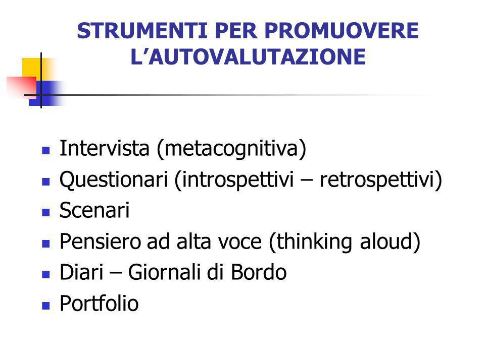 STRUMENTI PER PROMUOVERE LAUTOVALUTAZIONE Intervista (metacognitiva) Questionari (introspettivi – retrospettivi) Scenari Pensiero ad alta voce (thinki