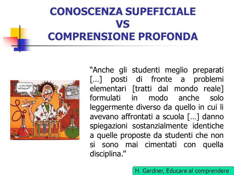 CONOSCENZA SUPEFICIALE VS COMPRENSIONE PROFONDA Anche gli studenti meglio preparati […] posti di fronte a problemi elementari [tratti dal mondo reale]