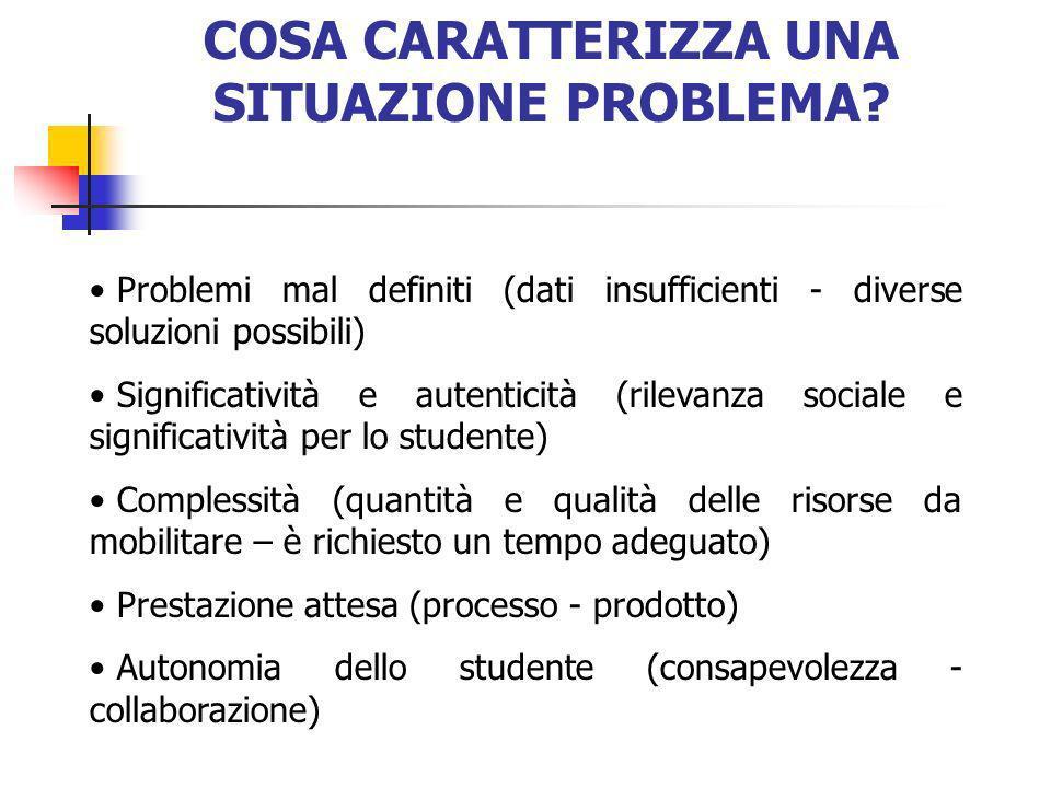 COSA CARATTERIZZA UNA SITUAZIONE PROBLEMA? Problemi mal definiti (dati insufficienti - diverse soluzioni possibili) Significatività e autenticità (ril