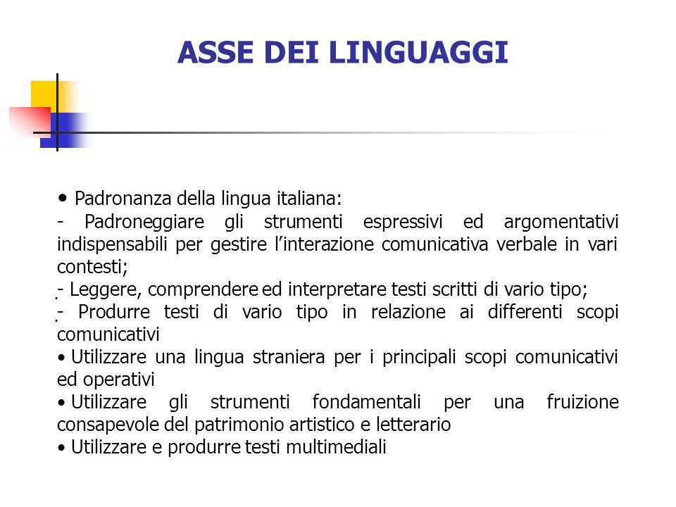 ASSE DEI LINGUAGGI Padronanza della lingua italiana: - Padroneggiare gli strumenti espressivi ed argomentativi indispensabili per gestire linterazione