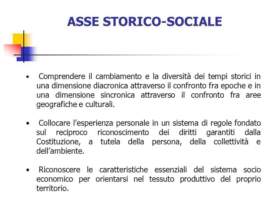 ASSE STORICO-SOCIALE Comprendere il cambiamento e la diversità dei tempi storici in una dimensione diacronica attraverso il confronto fra epoche e in
