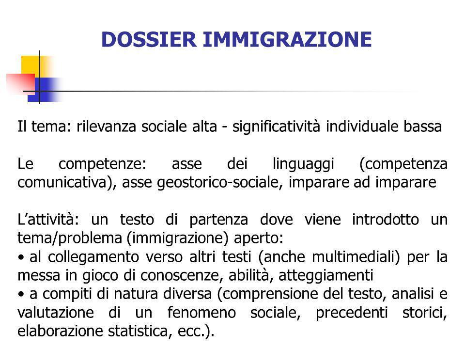 DOSSIER IMMIGRAZIONE Il tema: rilevanza sociale alta - significatività individuale bassa Le competenze: asse dei linguaggi (competenza comunicativa),