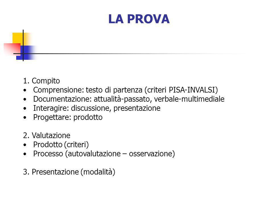 LA PROVA 1. Compito Comprensione: testo di partenza (criteri PISA-INVALSI) Documentazione: attualità-passato, verbale-multimediale Interagire: discuss