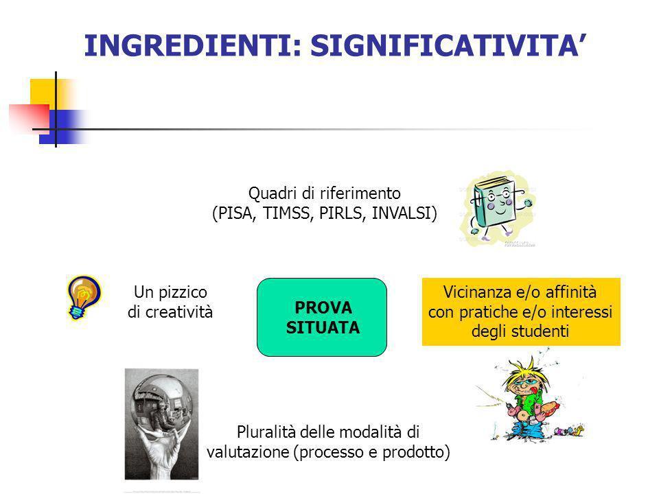 INGREDIENTI: SIGNIFICATIVITA Quadri di riferimento (PISA, TIMSS, PIRLS, INVALSI) Vicinanza e/o affinità con pratiche e/o interessi degli studenti PROV
