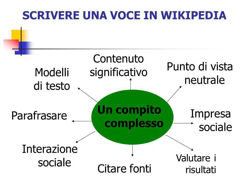 SCRIVERE UNA VOCE IN WIKIPEDIA Parafrasare Modelli di testo Interazione sociale Punto di vista neutrale Citare fonti Impresa sociale Valutare i risult