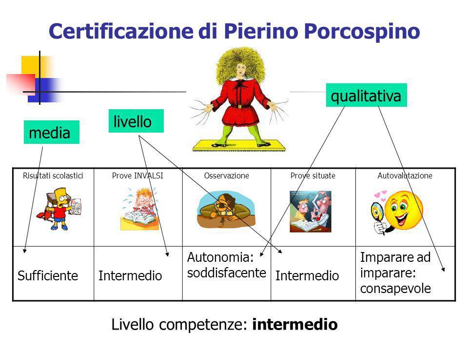 Certificazione di Pierino Porcospino Risultati scolasticiProve INVALSIOsservazioneProve situateAutovalutazione SufficienteIntermedio Autonomia: soddis