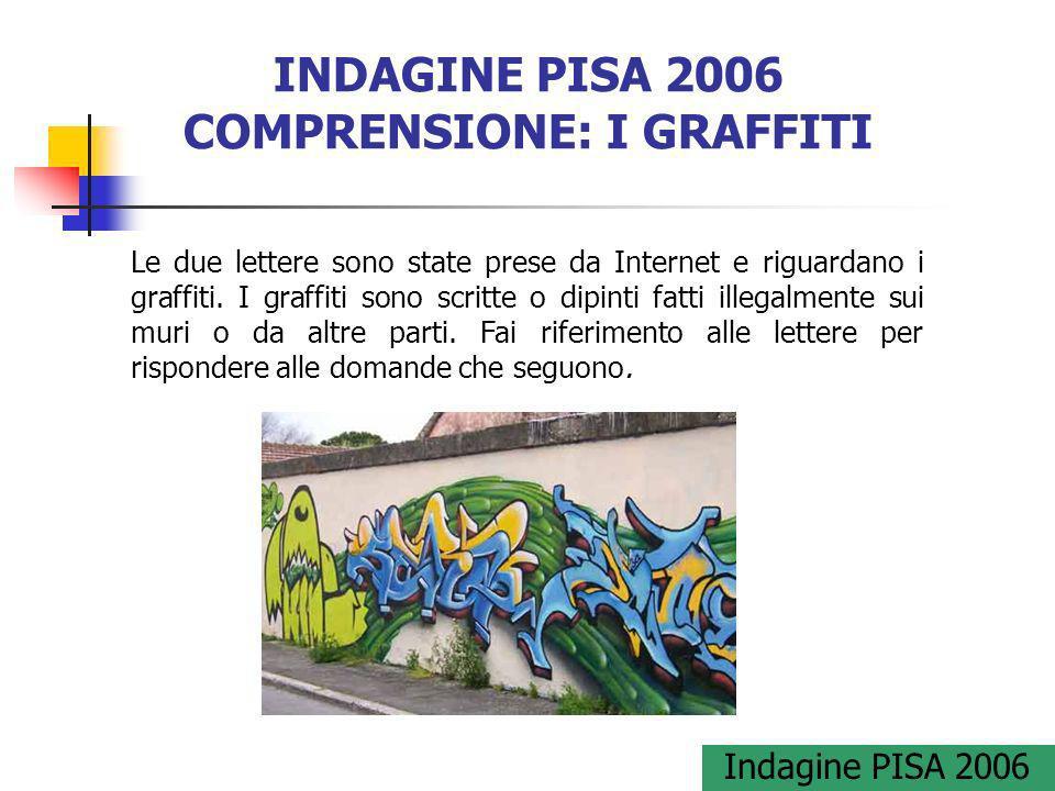 INDAGINE PISA 2006 COMPRENSIONE: I GRAFFITI Le due lettere sono state prese da Internet e riguardano i graffiti. I graffiti sono scritte o dipinti fat