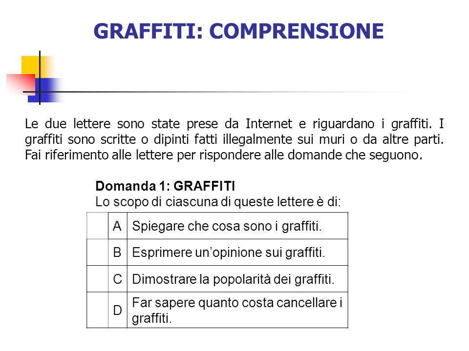 GRAFFITI: COMPRENSIONE Le due lettere sono state prese da Internet e riguardano i graffiti. I graffiti sono scritte o dipinti fatti illegalmente sui m